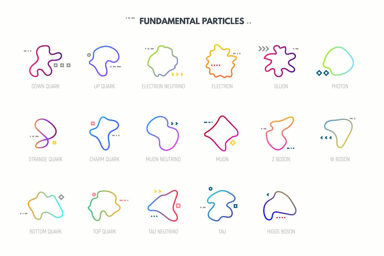 Fundamental Particles Neutrinos