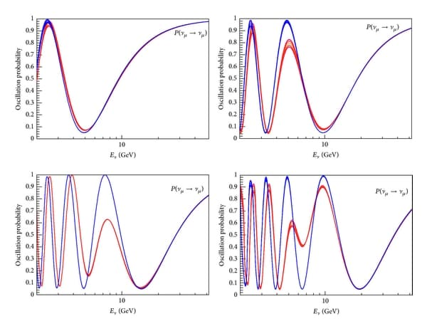 IN NEUTRINO OSCILLATIONS, THERE IS A MATTER-ANTIMATTER DIFFERENCE